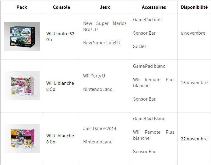 Trois nouveaux bundles pour Wii U à arriver dans Actualités qq20131011180341